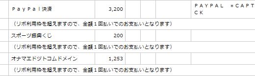 【借金返済報告】712万円の借金は5か月間でどこまで減った!?【2018年5月31日】