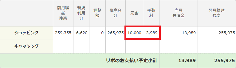2018年10月分YahooJAPANカード返済 (2)